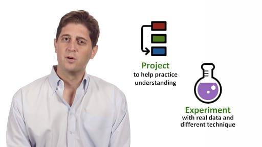 Data Analysis and Visualization